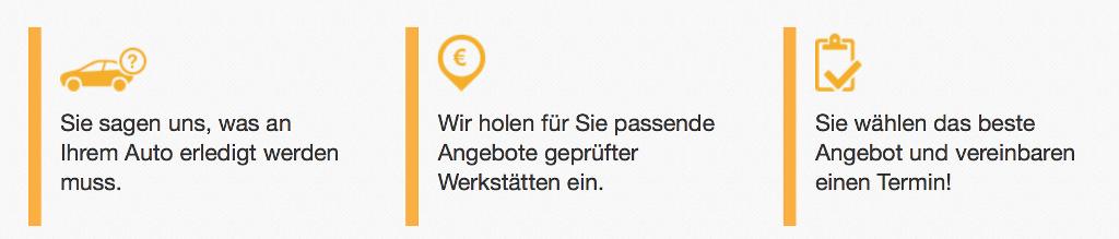 eBay Werkstatt Portal